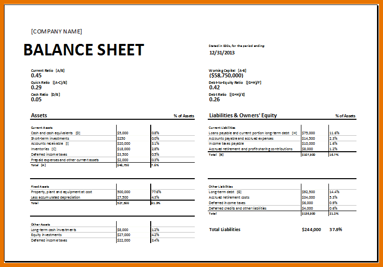 Sample Balance Sheet Template For Excel. Blank Balance Sheet Template Excel  Balance Sheet Template Download