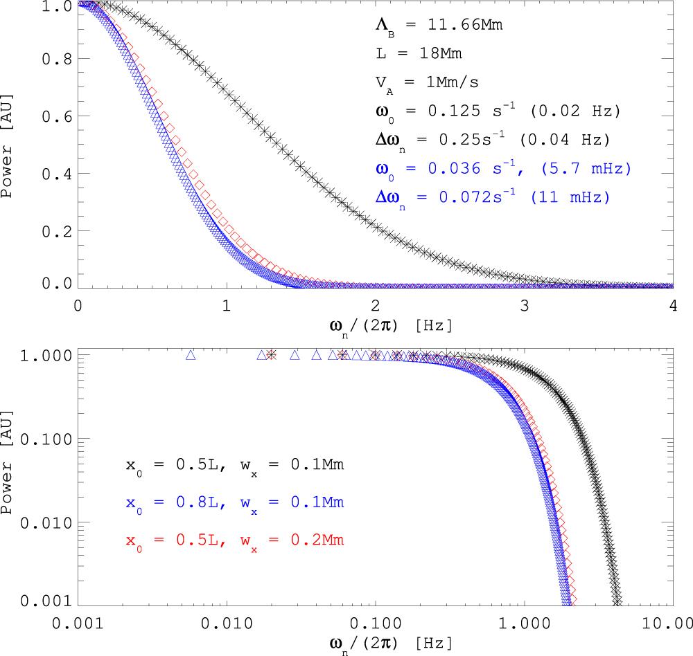 Sun Studies Sciencesprings Electronic Locks Circuit Principle Is Shown In Fig Icl Dedicated Lock 3