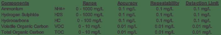 liquid analyzer