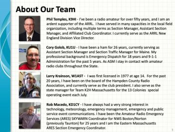 About the AB1OC Team