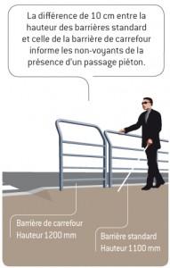 Barrière de carrefour