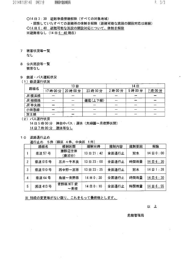 台風19号被害状況20141014-003