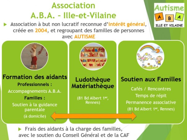 Actions_Associatives