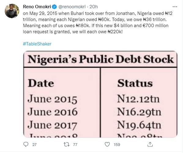Naira now unstable, has Morning rate, Afternoon rate and Evening rate - Reno Omokri mocks Buhari