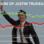 Liberals And Conservatives Neck And Neck As Race To 2019