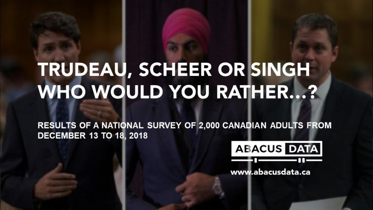 Trudeau, Scheer, or Singh: Who would most likely…
