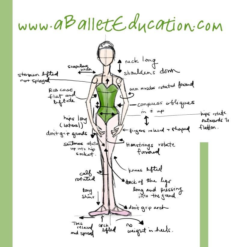 How To Do Ballet Positions on Ballerina Moves Diagram