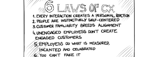 Las 6 Leyes De La Experiencia De Cliente Customer Experience CX Segun Bruce Temkin
