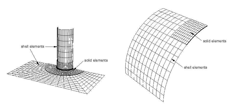 Shell-to-solid coupling