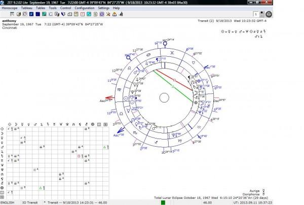 Not the deepest #Astrology Post .. My Solar Return chart