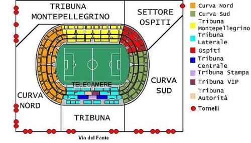Abbonamenti Palermo calcio