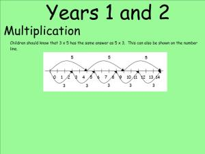 Abbots Langley School Maths Sessions for Parents - Nursery, Reception and KS1_35