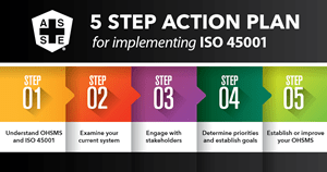 5_steps_ISO_45001-01.png