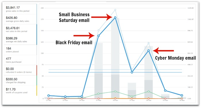 2016-black-friday-email-results