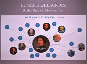 Some of the artists who were influenced by Delacroix
