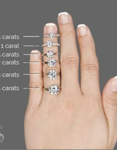 In addition to size you  ll want consider diamond quality and color unless otherwise specified if your lady wants  she  probably not looking also buying the right engagement ring for her abby sparks jewelry rh abbysparks