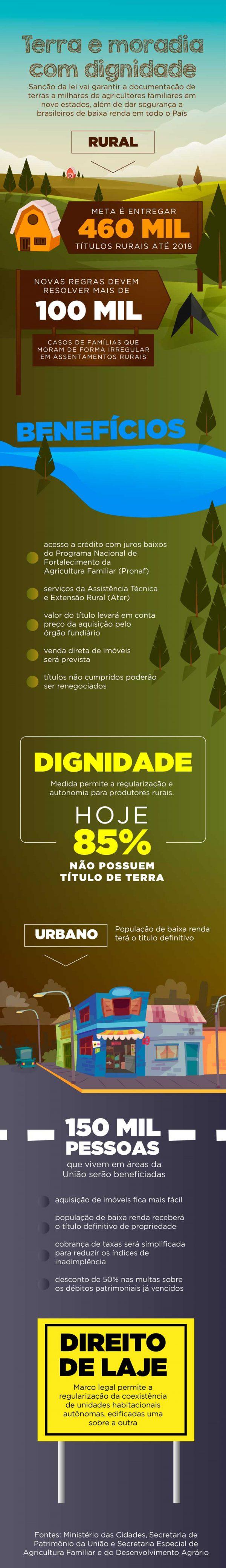 info-terra-e-moradia-com-dignidade-01-(2)