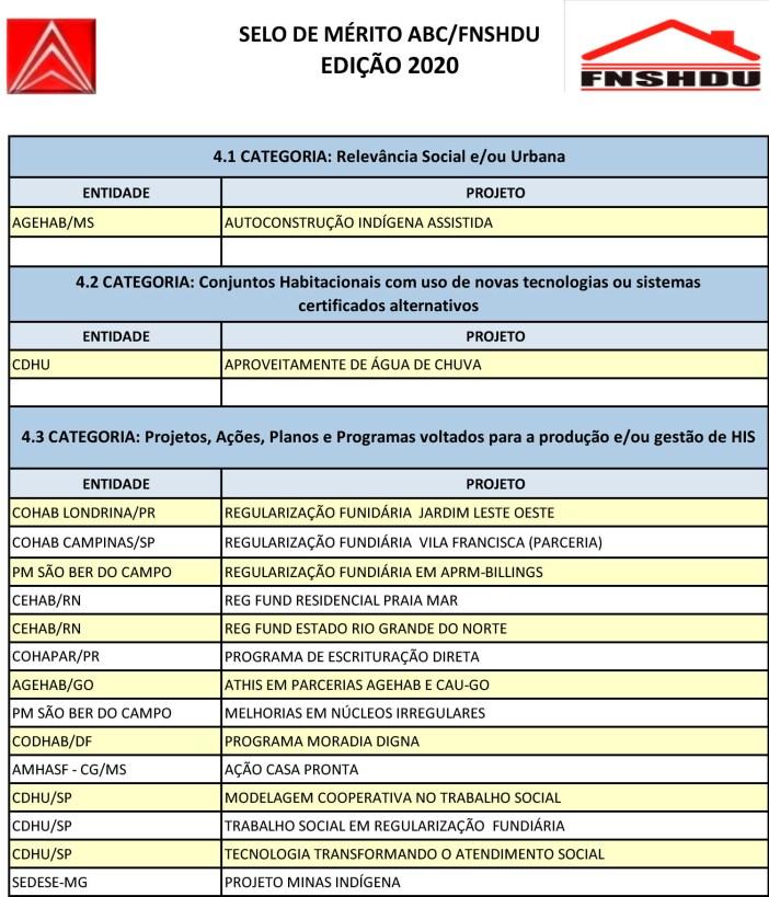 Projetos inscritos 2020 para publicacao-1