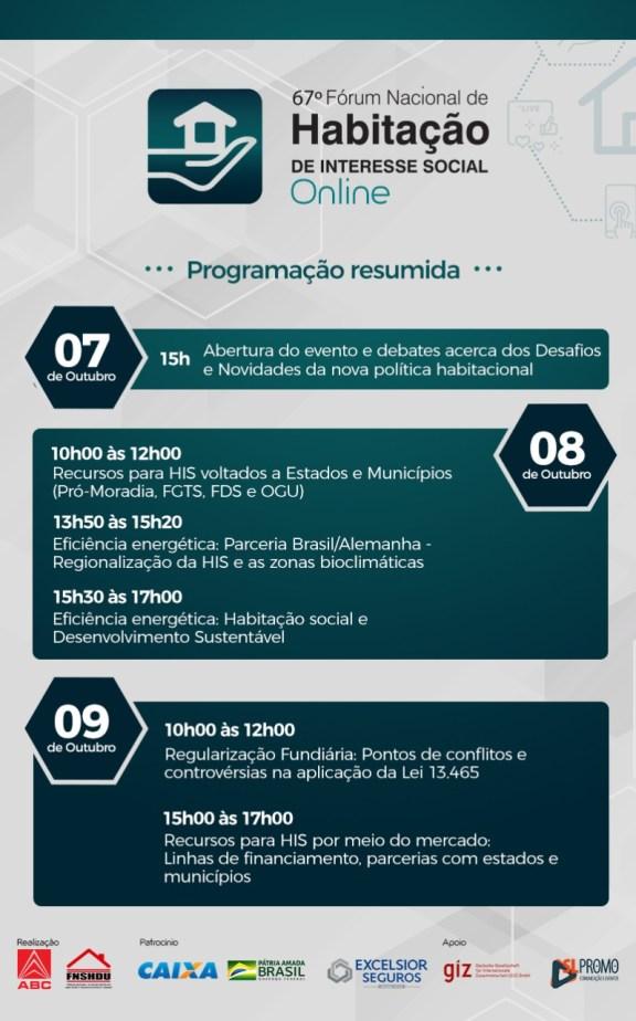 programacao