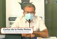 Photo of Con 4 muertes más en un día, Guerrero acumula 2 mil 231