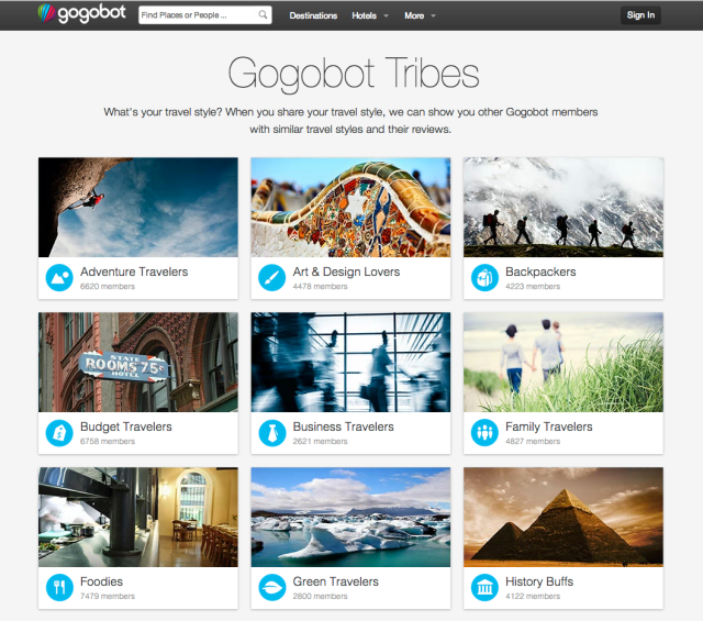Gogobot-Tribes-Main12
