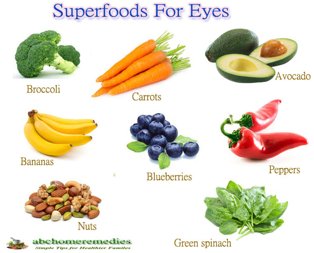 Top Ten Superfoods For Eyes