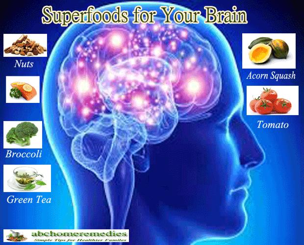 Top-Ten-Superfoods-for-Your-Brain