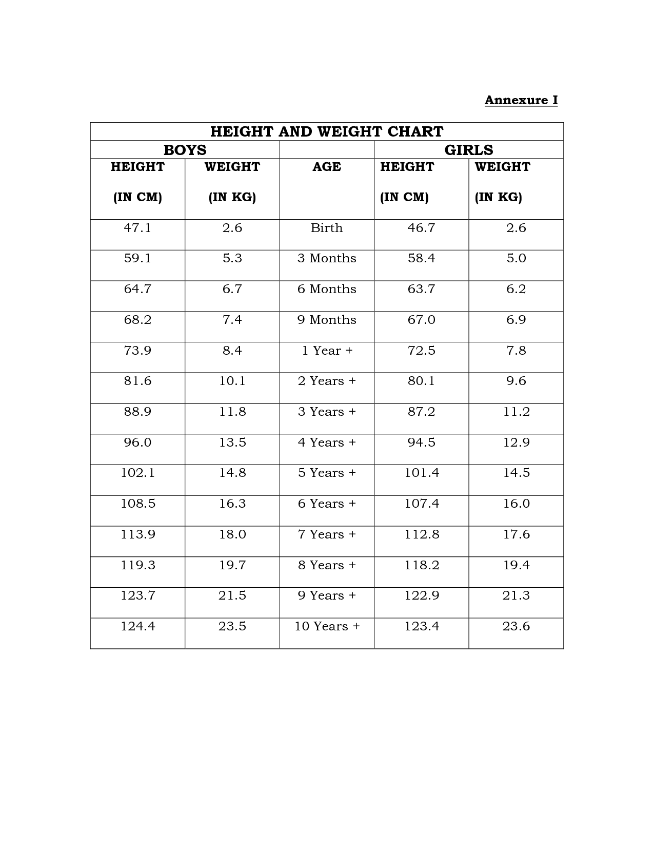 Weight Loss Bros