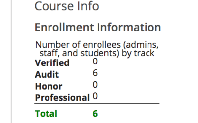 Open edX® Tutorial: How to View Enrolment Numbers