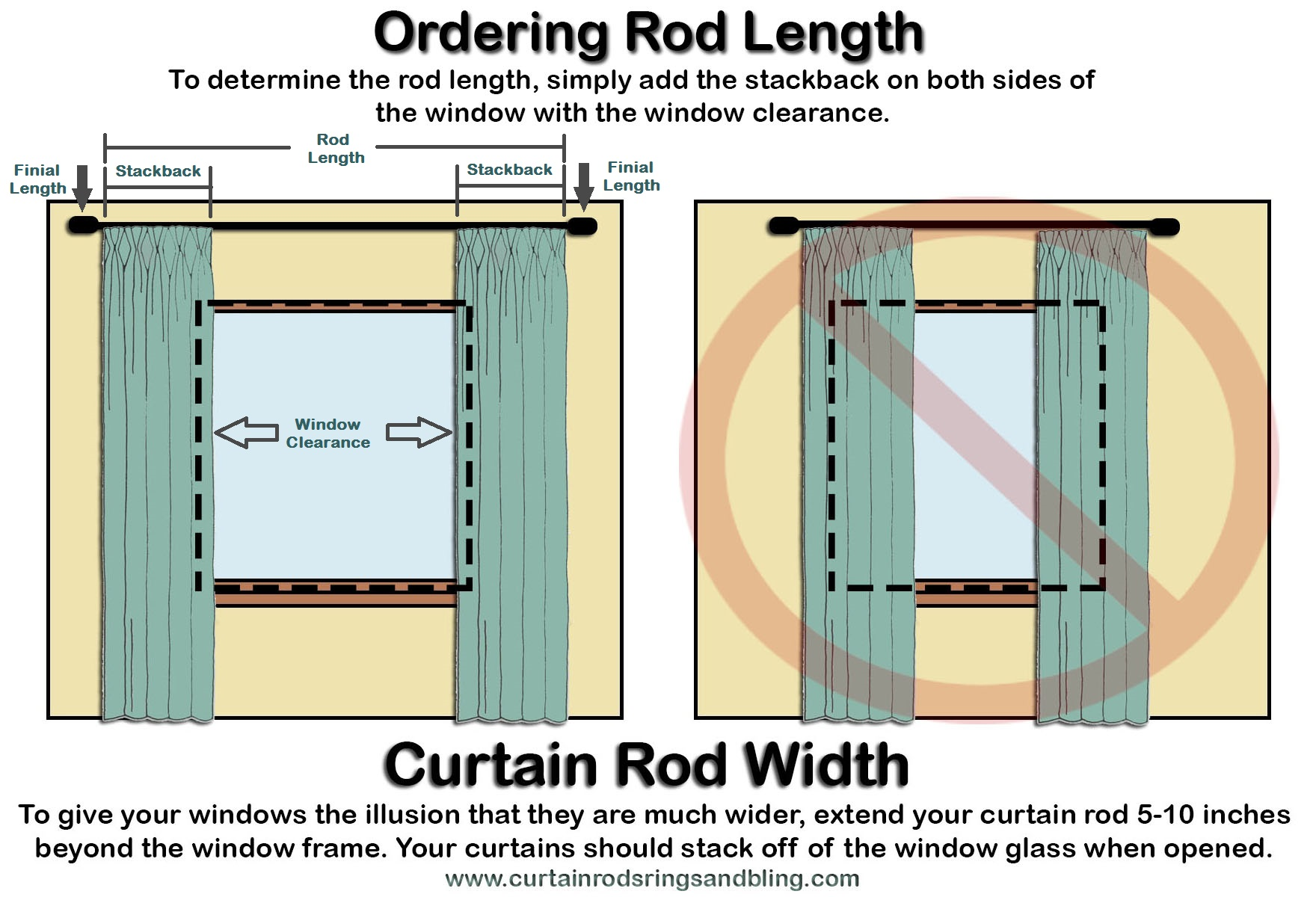 Measuring For Curtains Width BestCurtains