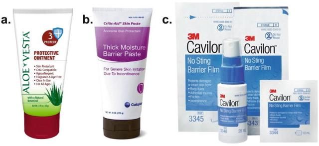Perineal Skin Care Considerations Abdominal Key