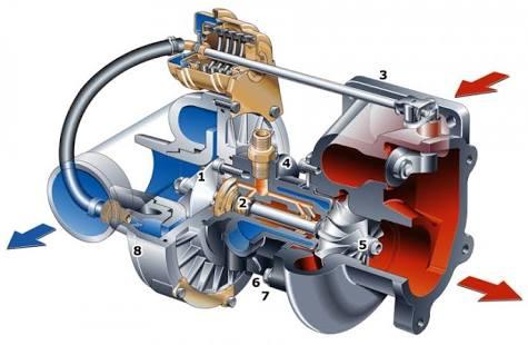 turbo trx