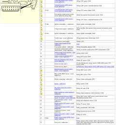 non responsive table on gm transmission diagram ecu block diagram nissan sentra electrical  [ 1270 x 1969 Pixel ]