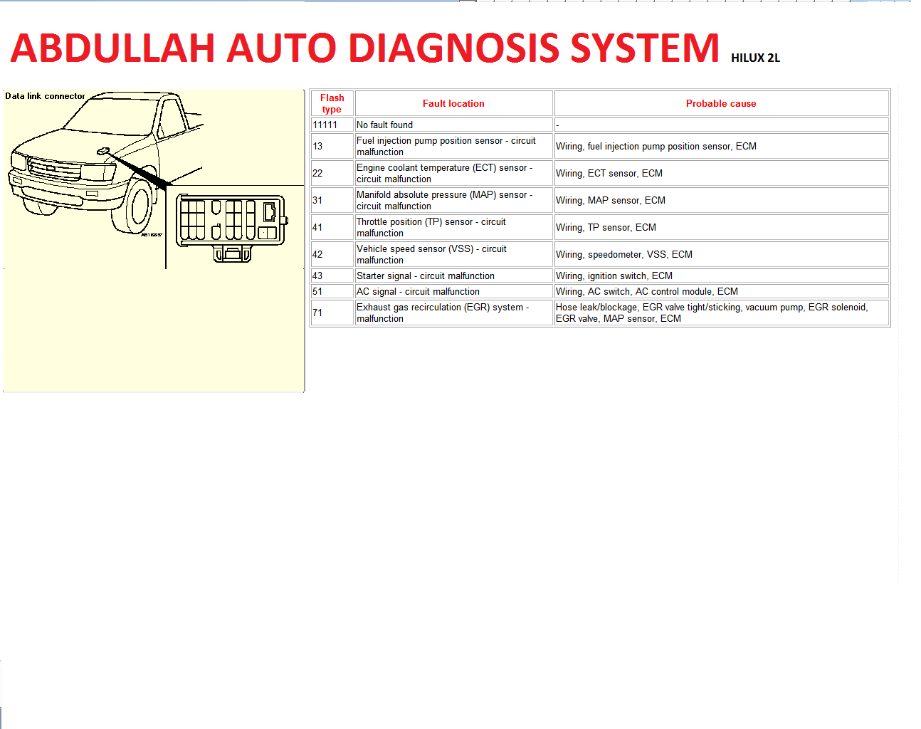 hight resolution of toyota lexus dtc p1604 startability malfunction this trouble code covers a huge area of problems such as check fuel pump maf sensor crank shaft