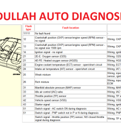toyota map sensor wiring diagram wiring liry on toyota ignition coil wiring diagram  [ 1268 x 676 Pixel ]