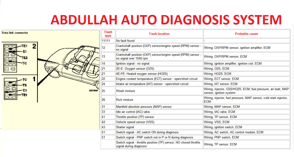 medium resolution of  toyota map sensor wiring diagram wiring liry on toyota ignition coil wiring diagram