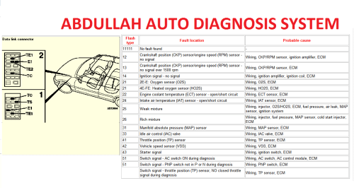 small resolution of  toyota map sensor wiring diagram wiring liry on toyota ignition coil wiring diagram