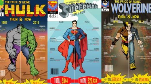 Superheroes Then & Now