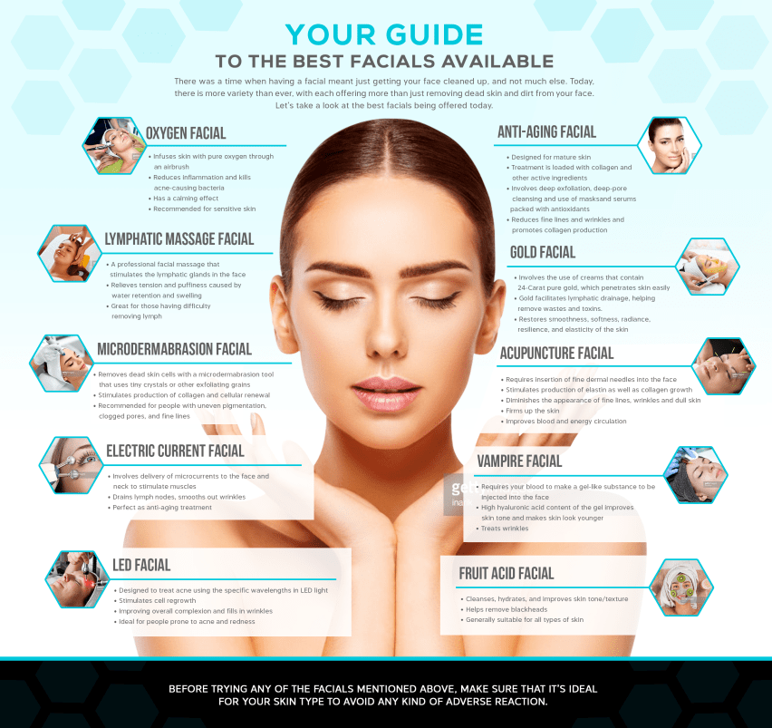 How to choose best facial