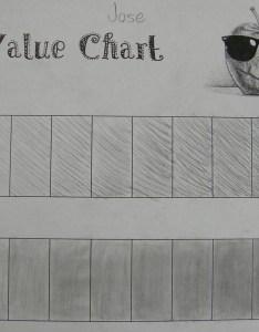 Value chart art starting images  beginning teachers blog also gungoz  eye rh