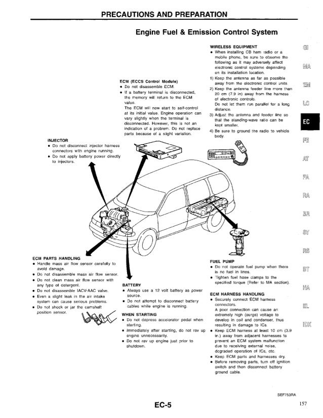 Service Manual For Nissan Quest