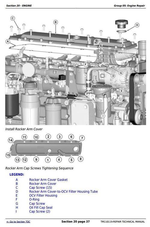 John Deere 7200r Owners Manual