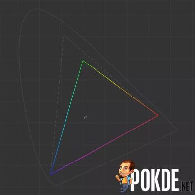 HUAWEI MateBook X Pro Adobe RGB gamut