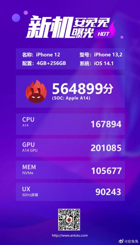 iPhone-12-AnTuTu