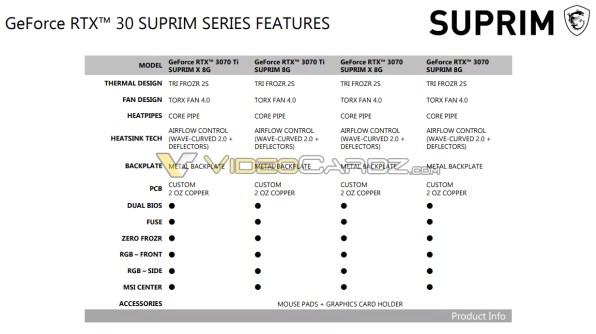 MSI-GeForce-RTX3080Ti-RTX3070Ti-SUPRIM-3