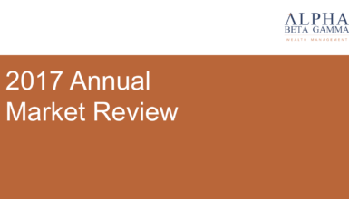 Annual Market Review