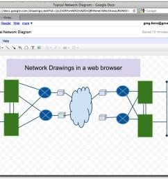 google docs drawing [ 1072 x 737 Pixel ]