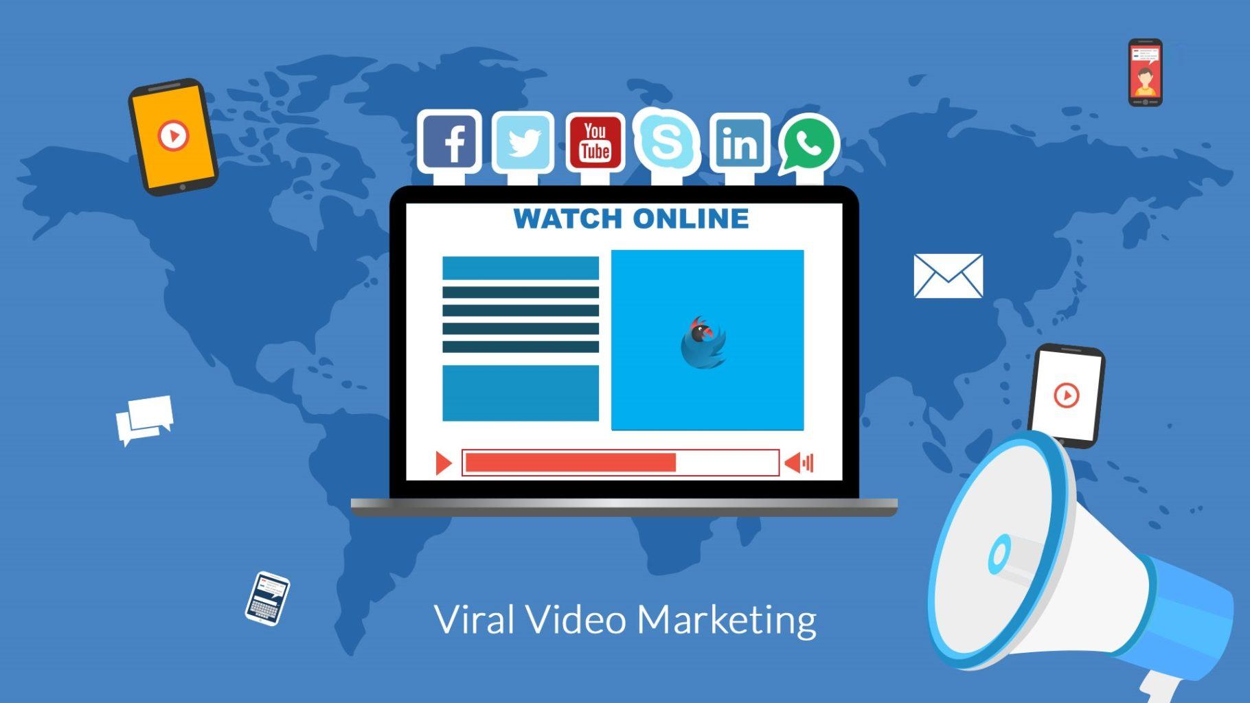 Cheat sheet on making videos Viral – Video Marketing | Abhiseo