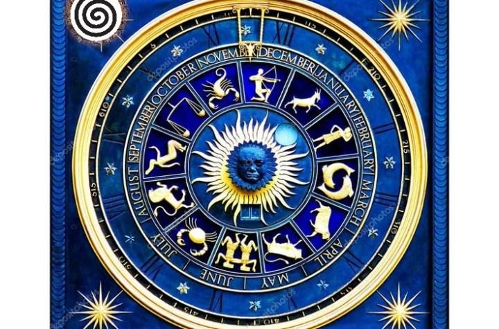 Vedic Astrology Predictions