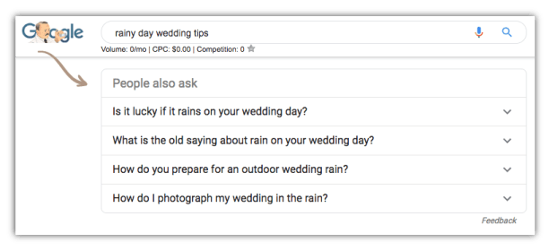 screenshot example of Google's suggestion of what people ask.